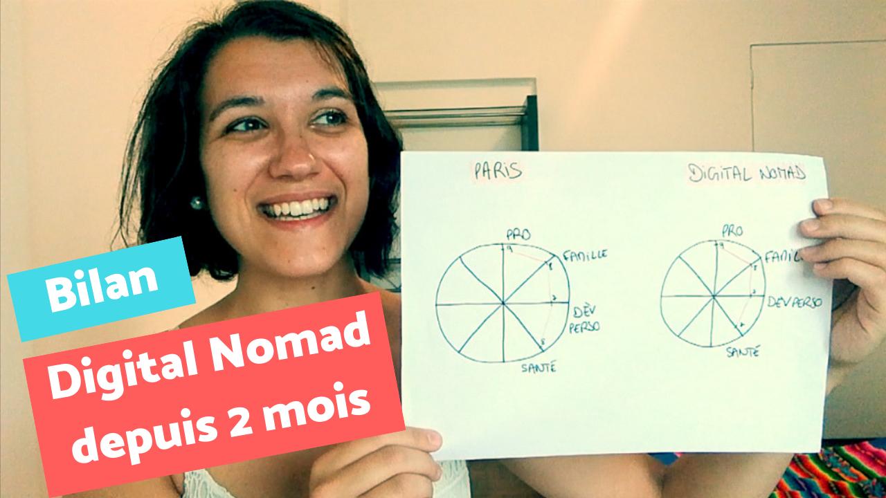 Bilan : Mes 2 Premiers Mois de Nomadisme Digital